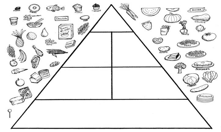 food-pyramid-coloring